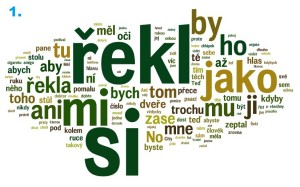 wordcloud_1