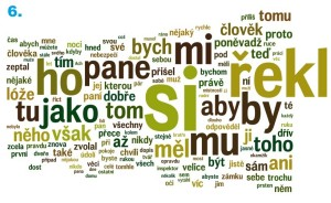 wordcloud_6