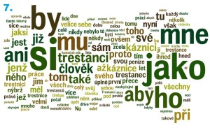 wordcloud_7